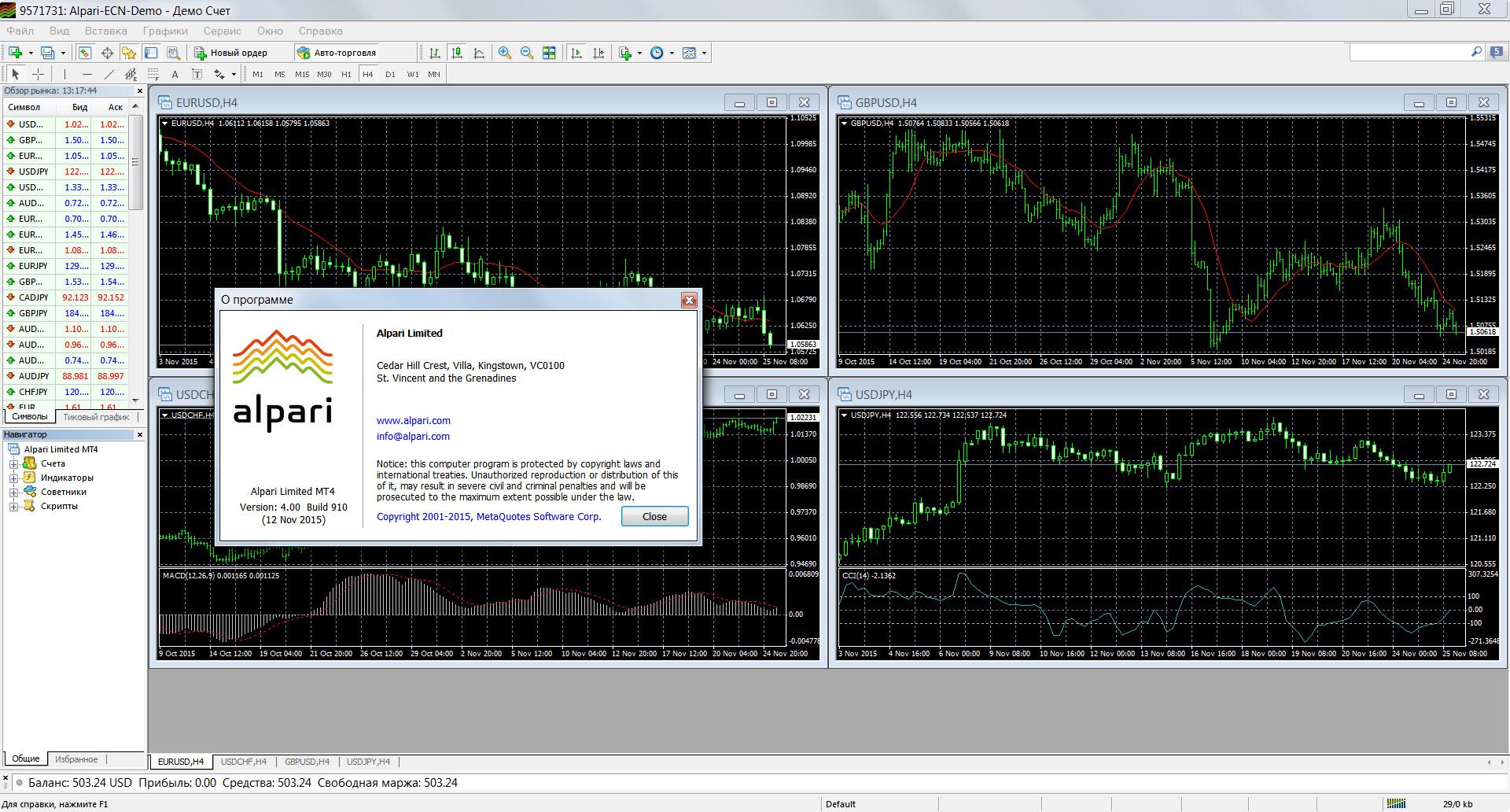 Торговля Опционами В Мт4