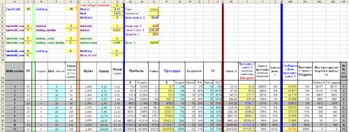 EAQj-Setkav1.41-EURUSD-aptu-13-200Pstart10000-BEZPERVYK5-TIKOLEN.png
