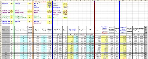 EAQj-Setkav1.41-EURUSD-22812-185Pstart7000.set-MODEL.png