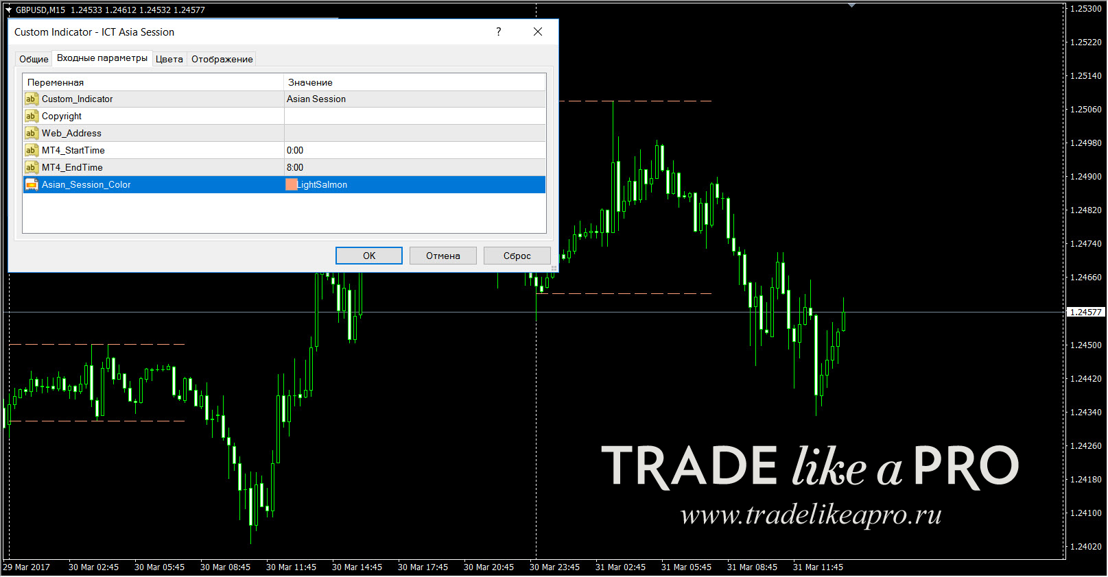 Forex session times pst
