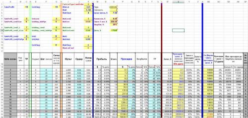 EA-Setkav.1.43-USDCAD-MODEL-Kristalisk.jpg