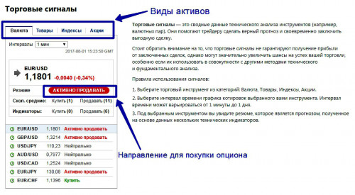 Olymptrade-analitika-2.jpg