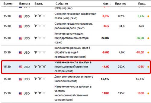 vremya-luchshe-torgovat-binarnymi-opcionami-3.png