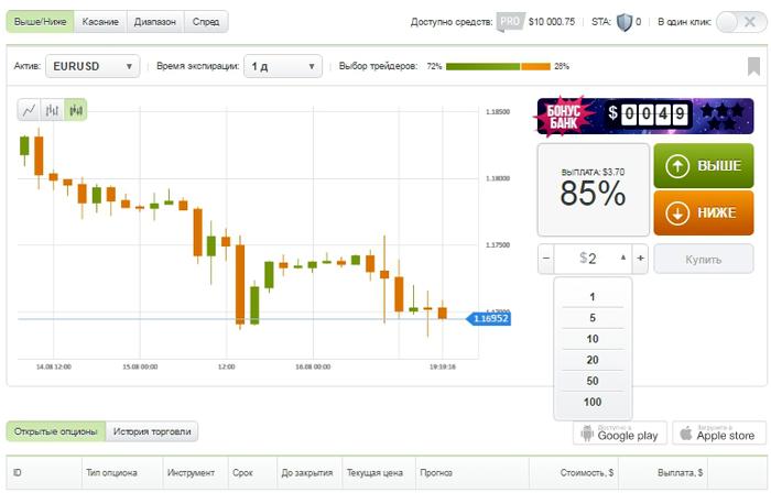 Брокер Бинарных Опционов Olymp Trade Отзывы