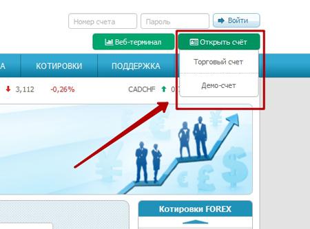 Corsa capital бинарные опционы открытие счета enforex отзывы форум
