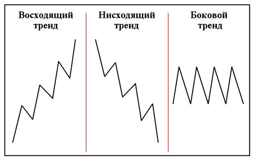 Trendoviy-analyse-1.png