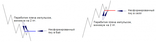 NESFORMIROVAVSIISY-PIU-1.png