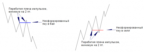 NESFORMIROVAVSIISY-PIU-2.png
