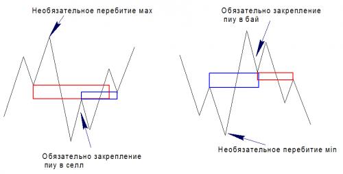 NYANS-POSTROENIY-PIU-1.png