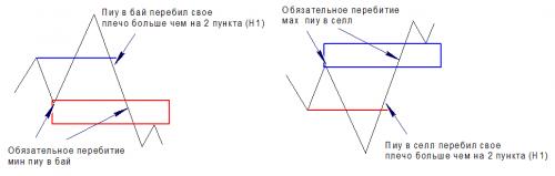 NYANS-POSTROENIY-PIU-2.png