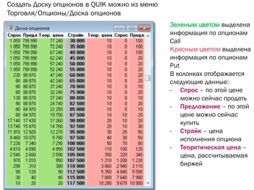 Opcioni-na-moskovskoy-birje-2.png