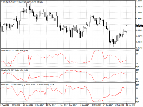 USDCHFWeekly.png
