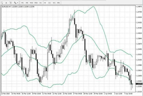 Volatilnost-valutnix-par-11.jpg