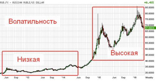 Volatilnost-valutnix-par-12.png