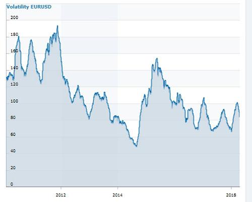 Volatilnost-valutnix-par-6.jpg