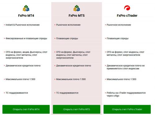 FxPro-broker-7.jpg