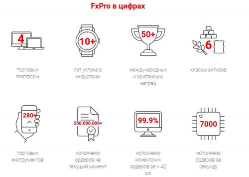 FxPro-broker-9.jpg