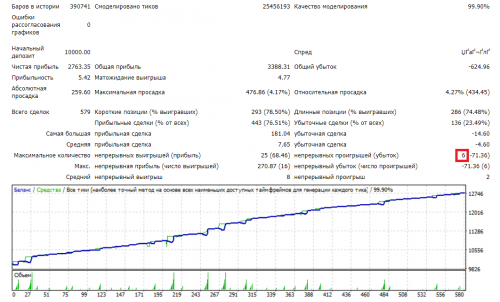EA---Setka-v1.43-ADX-CCI-KOLENA-V.png