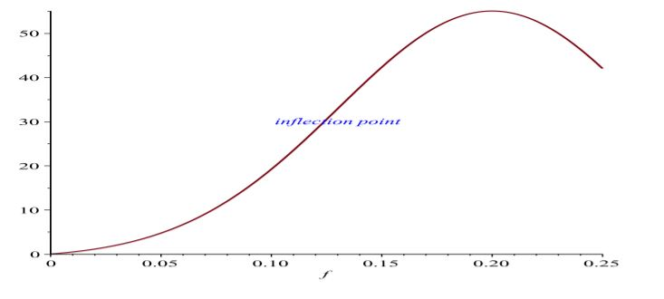 2-inflection-point.jpg