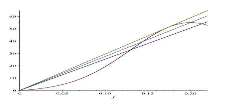 3-loss-profit-ratio.jpg
