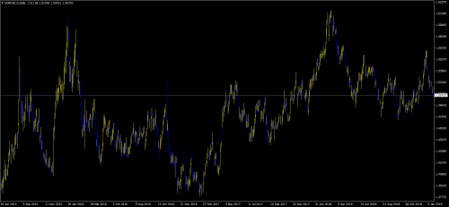 EURCAD.mDaily---20190120.png