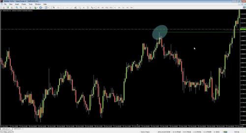 7-Trading-example.jpg