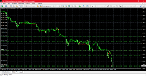 EA---Setka-v1.43-Kutsepal-EURCHF-190312-1-M1-K100000-160101-192802-0-0-MaxOO20-Screen-TDS2-HQP.png