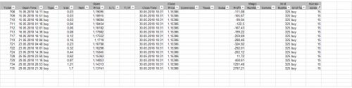 EA---Setka-v1.43-Kutsepal-EURCHF-190312-1-M1-K100000-160101-192802-0-0-MaxOO20-Setka-TDS2-HQP.png