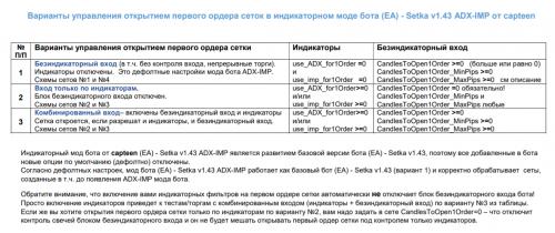 EA---Setka-v1.43-ADX-IMP---UPRAVLENIE-OTKRYTIEM-1-GO-PERVOGO-ORDERA-SETKI.png
