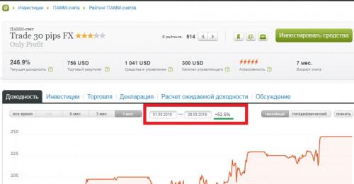 trade30pamm_mart.jpg