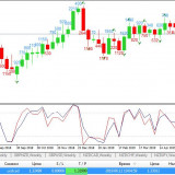 777-USDCAD-exit