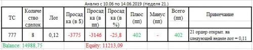 OTCET-10.06-14.06.2019.jpg