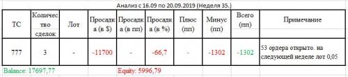 ANALIZ-777-16.09-20.09.2019.jpg