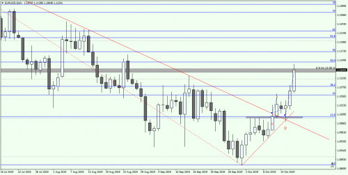 EURUSDDaily345bf613ec8a8ac5.png