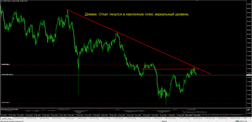 13.11.2019-AUDJPY-Daily.png