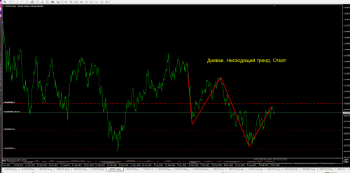 15.11.2019-USDJPY-Daily.png