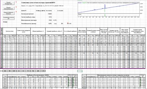 Generic-v14---eurjpy-M15---Ostap.Bender-v1-2-TDS-2.png