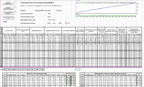 Generic-v14---eurjpy-M15---Ostap.Bender-v3_14.01.01-19.10.31_MaxDD-165.png