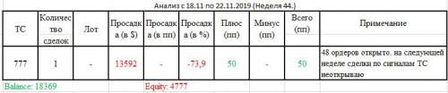 OTCET-777-18.11-22.11.2019.jpg