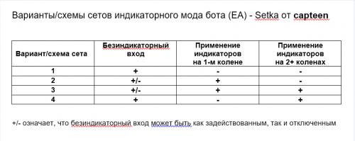 SKRINSOT-16-02-2020-221914.png