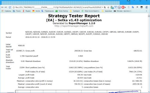 Strategy-Tester-Report-28-pair.png