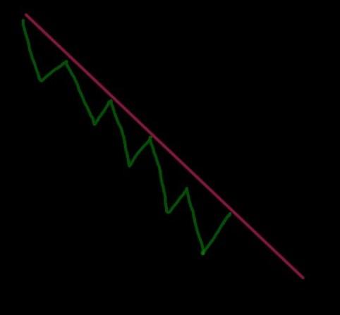 1-trend-line.jpg